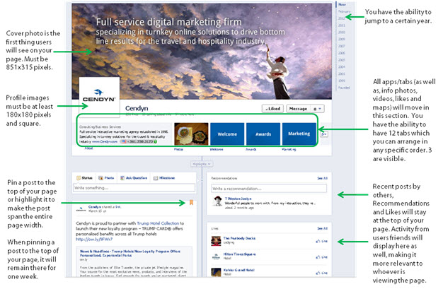 How to Use Facebook   s New Timeline to Market your HotelFacebook Page Timeline Example